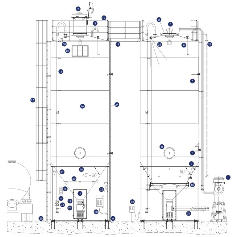 OUTDOOR SILOS  AND STORAGE  PLANTS -